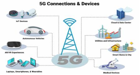 NATO and the 5G challenge