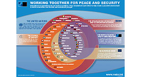 Working together for peace and security