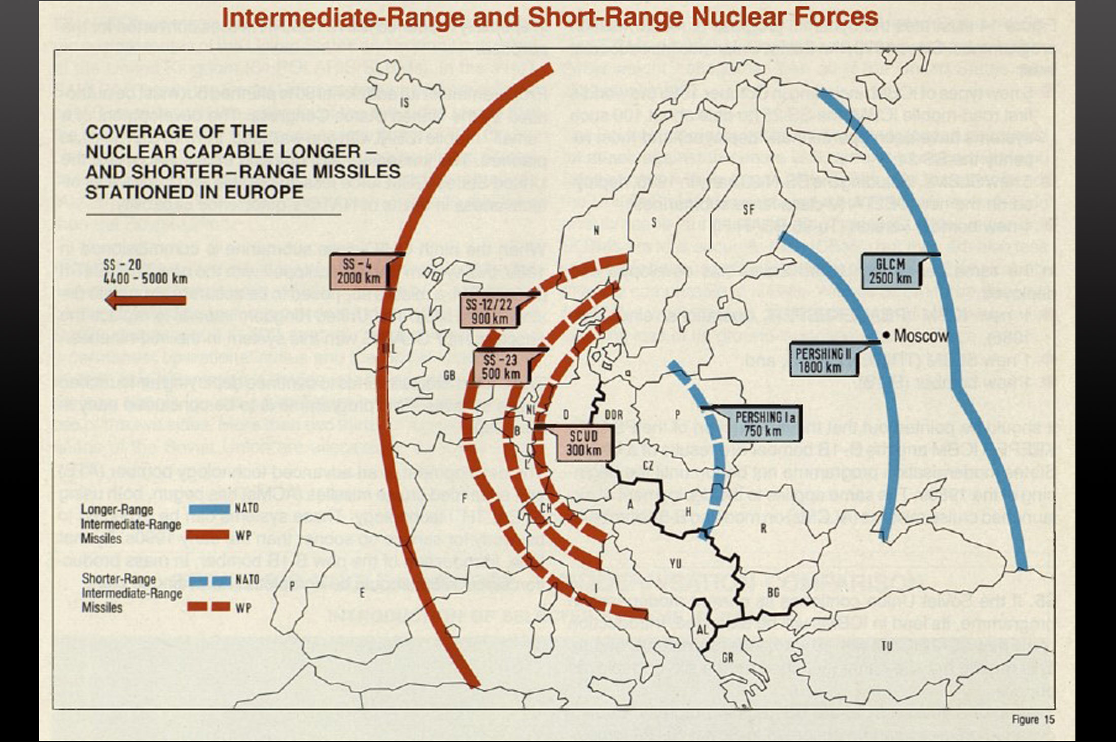 Intermediate-range and short-range nuclear forces