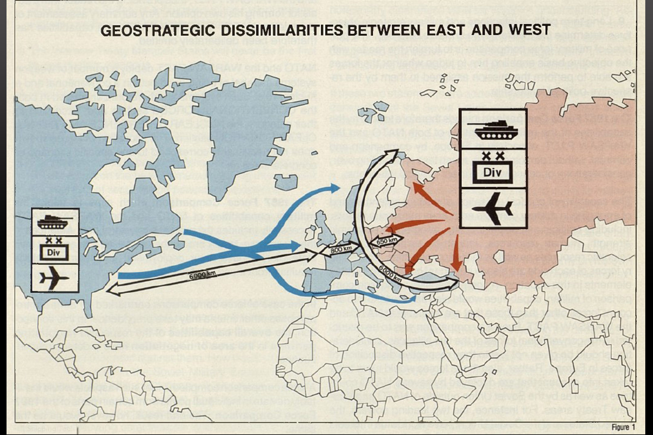 Geostrategic dissimilarities between East and West