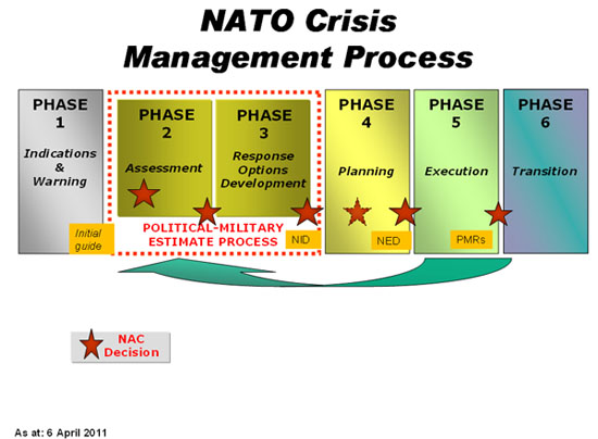 crisis management planning and execution pdf